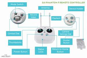 Dji Phantom 4 In Depth Part 2  The Remote Controller