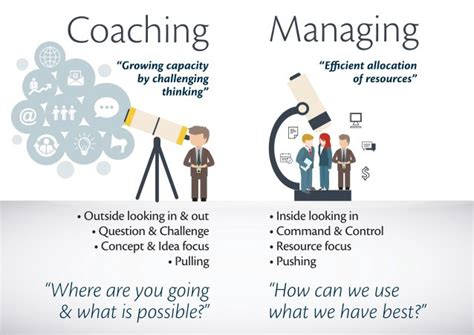 paradigm  leadership managing   coach