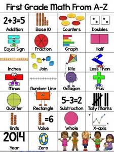 First Grade Math Vocabulary Words