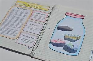 Literacy & Math Ideas: Interactive Science Notebooks