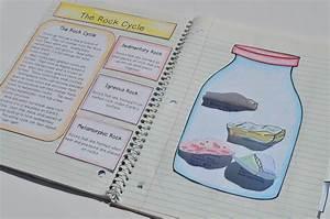 Literacy & Math Ideas: Interactive Science Notebooks
