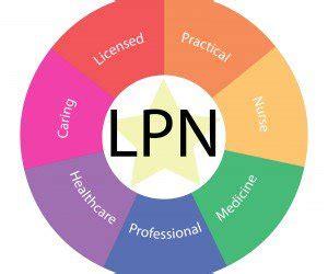 working as a licensed practical lpn