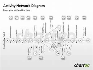 1000 images about powerpoint total quality management on for Activity network diagram template