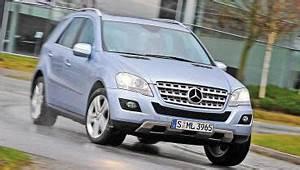 Auto Ohne Schufa : mercedes m klasse auto pkw finanzierung ohne schufa ~ Jslefanu.com Haus und Dekorationen
