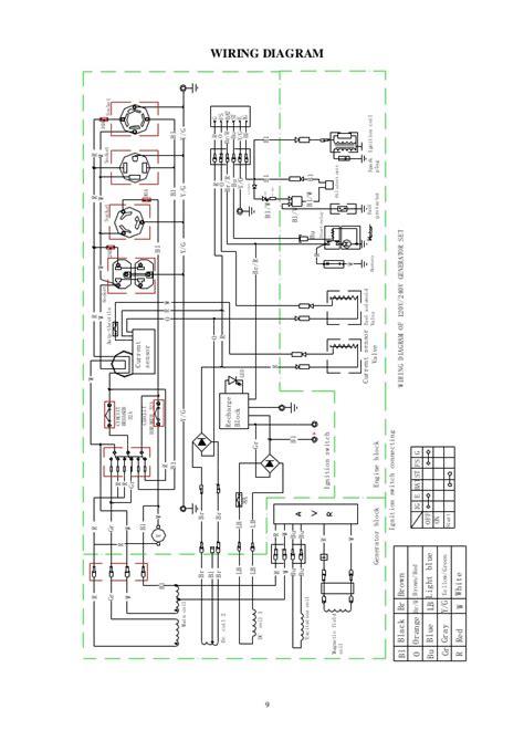 Honda Eu3000is Carburetor Diagram
