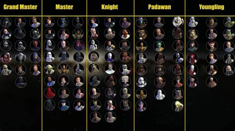 Star Wars Galaxy Wallpaper All Characters Ranked In The Game Star Wars Galaxy Of Heroes Forums