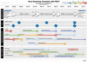 Visio Roadmap Pest Template