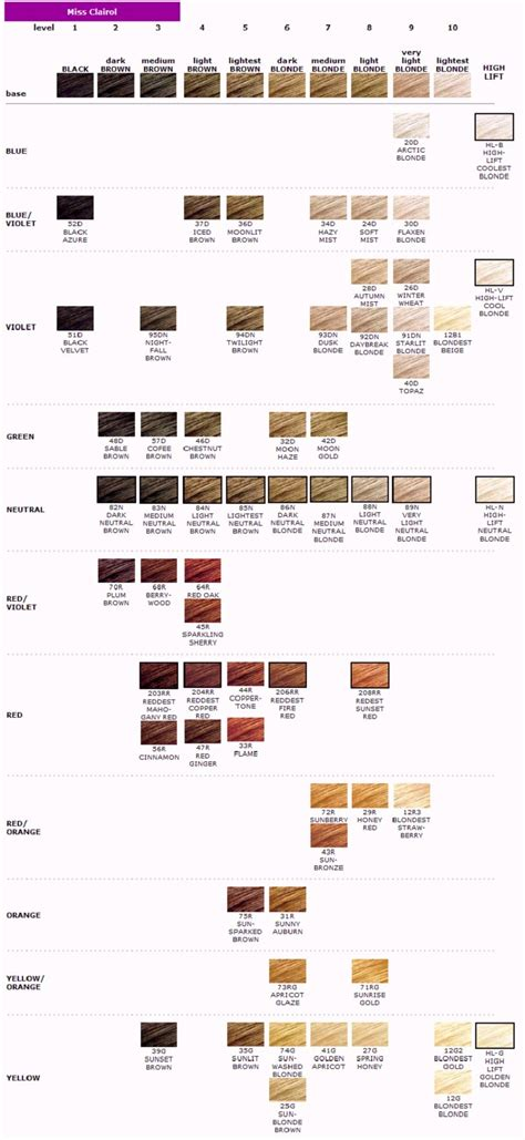 clairol color chart clairol miss clairol conditioning color