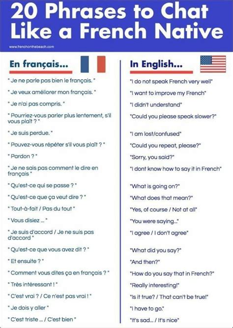 Connectives3.pdf | French language lessons, French ...