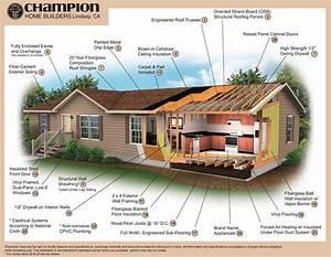 2003 Champion Mobile Home Floor Plans