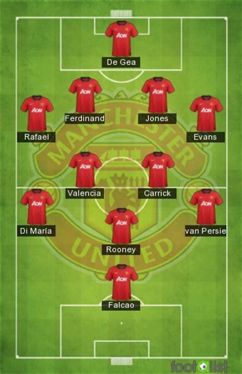 meilleure compo de manchester united