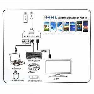 5in1 Mhl To Hdmi Tv Adapter Connection Kit And Otg Card