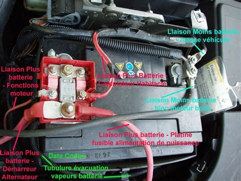 accessoire siege auto pb connexion calculateur injection