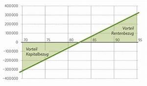 Gemeinkostenzuschlagssatz Berechnen Formel : kalkulation gewinn in prozent ~ Themetempest.com Abrechnung