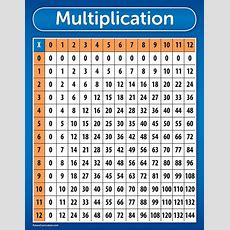A New Style Of Multiplication Tables  It's Your Turn