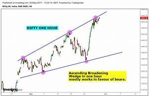 Stock Market Chart Analysis: May 2017
