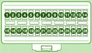 2012 Volvo S60 2500 Engine Compartment Fuse Box Diagram  U2013 Auto Fuse Box Diagram