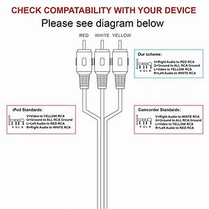 Stereo Jack To Rca Wiring Diagram