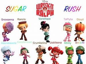 Sugar Rush: the game | thefeedia