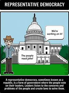 16 best images about Introduction to Government on ...