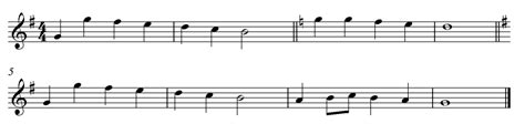 It is also used before a time signature change or. Dolmetsch Online - Music Theory Online - Key Signatures and Accidentals