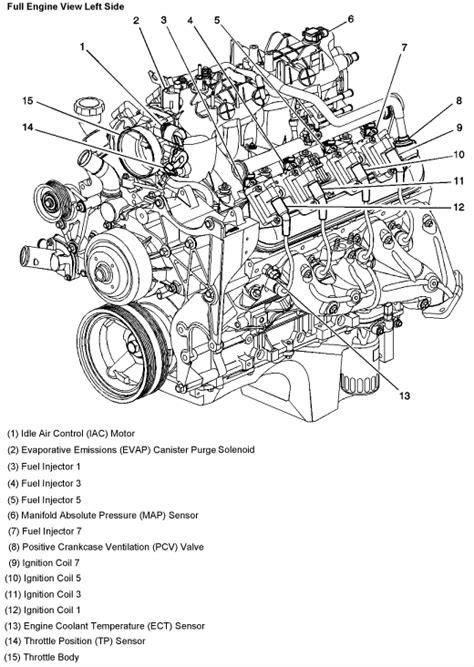 2010 Silverado Engine Diagram by I Need To Where The Coolant Sensor Is On A Silverado