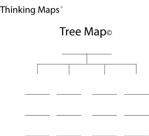 thinking maps templates tree map template doliquid