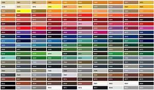 Farben Mischen Braun : ral farben f r fenster t ren aus der ral farbtabelle ~ Eleganceandgraceweddings.com Haus und Dekorationen