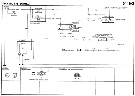 Wiring Diagram For 2007 Mazda 3 by I Mazda 3 06 Problems Starting Checked