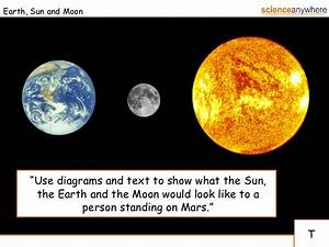 Compare Earth Sun Moon - Pics about space