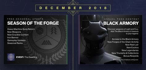 Black Picture 2 by Destiny 2 Black Armoury Release Date Confirmed