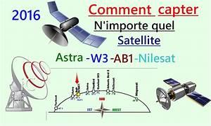 Orientation Antenne Tv : comment capter facilement n 39 importe quel satellite all recivers youtube ~ Melissatoandfro.com Idées de Décoration