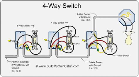 how do you wire a light switch 3 way and 4 way switch wiring for residential lighting