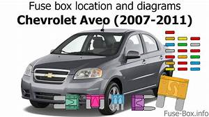 Fuse Box Location And Diagrams  Chevrolet Aveo  2007-2011