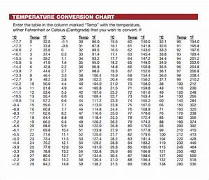 Centigrade To Fahrenheit Conversion Chart 9 Sample Celsius To Fahrenheit Charts Sample Templates