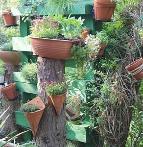 35 best images about diy selber machen on pinterest With katzennetz balkon mit birds garden vogelfutter