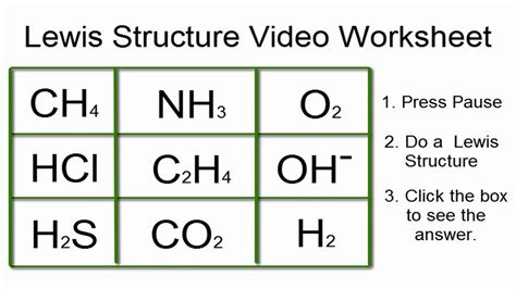 lewis structures worksheet video worksheet  answers