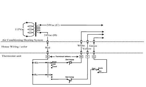Thermostat Signals Wiring