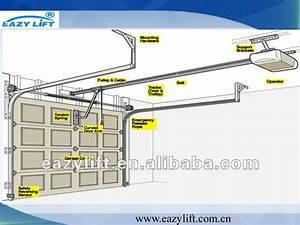 Automatic Overhead Roller Garage Door Opener China