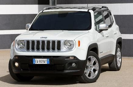 jeep renegade leasing cheap jeep renegade car leasing jeep renegade personal car lease