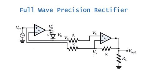 full wave precision rectifier theoratical analysis