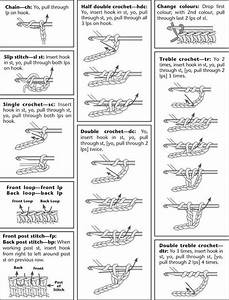 Free Printable Crochet Stitches Guide - Wow Com