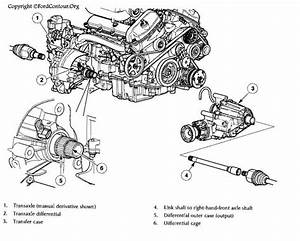 Gear Ratio Differences  St220  Frp Gears
