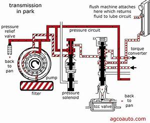 4 Best Images Of Automotive Transmission Diagram