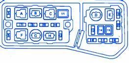 Gs400 Wiring Diagram : lexus gs400 1998 main fuse box block circuit breaker ~ A.2002-acura-tl-radio.info Haus und Dekorationen
