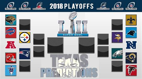 nfl playoff predictions super bowl  winner