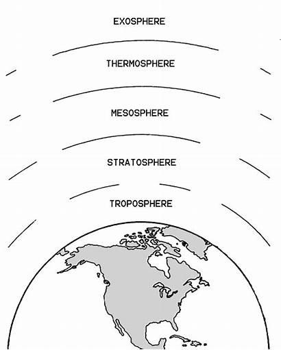Atmosphere Layers Earth Worksheet Science Space Worksheets