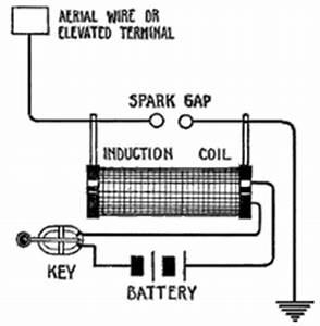 Solved  Simple Morse Code Transmitter