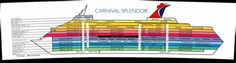 Carnival Elation Deck Plans Pdf by Carnival Splendor B2b2b Compilation July 2 25 2008