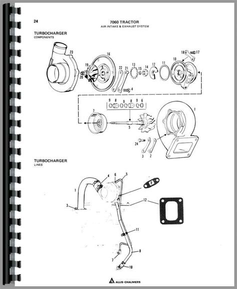 Ford Tractor Parts Wiring Diagrams Imageresizertool